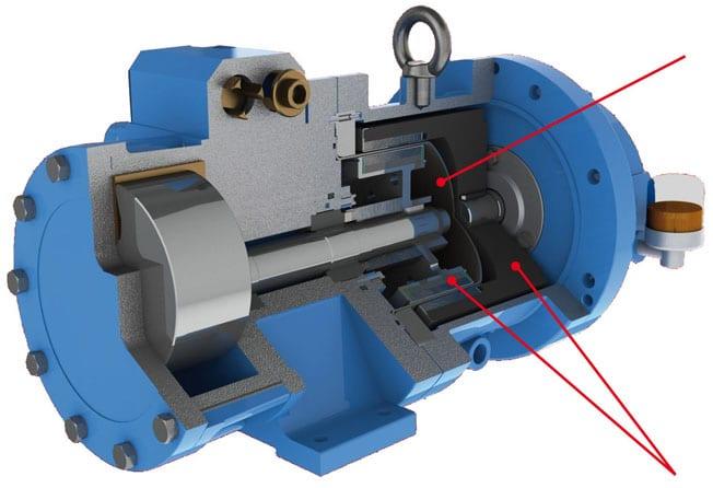 Pompe à transmission magnétique